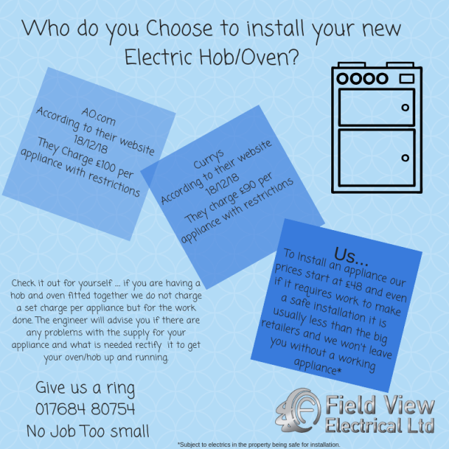 Field View Electrical Ltd - Electrical Services in Penrith